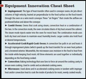 Inovation Cheat Sheet