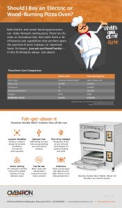 Should I Buy an Electric or Wood-Burning Pizza Oven? Infographic